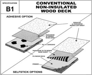edmonton commercial roofing - conventional non-insulated wood deck